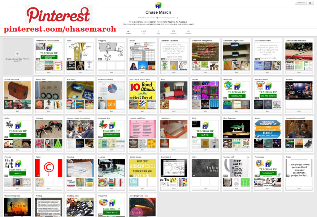 Pinterest CM