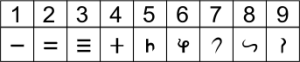 Indian_numerals
